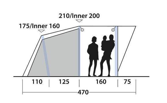 Lindale 5PA, lufttelt med tre rum